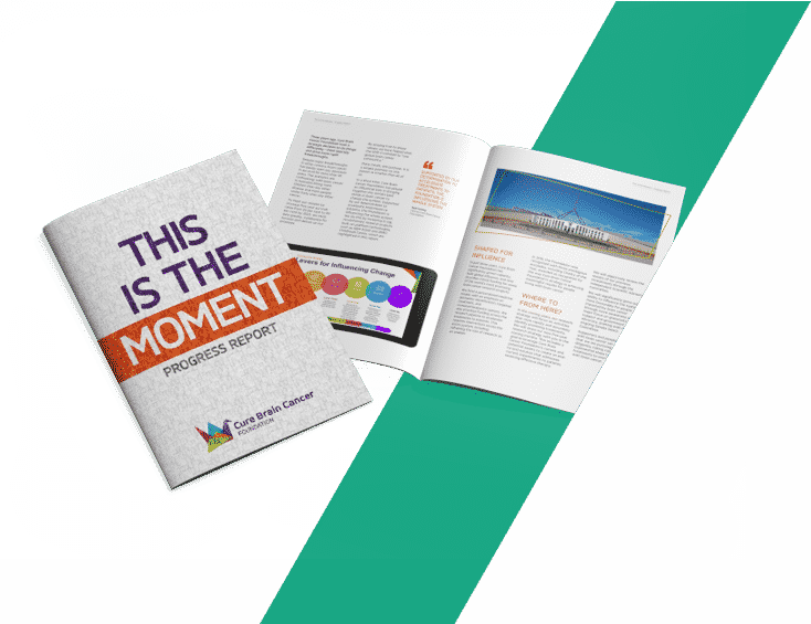 annual reports, What We Do – Print – Annual Reports